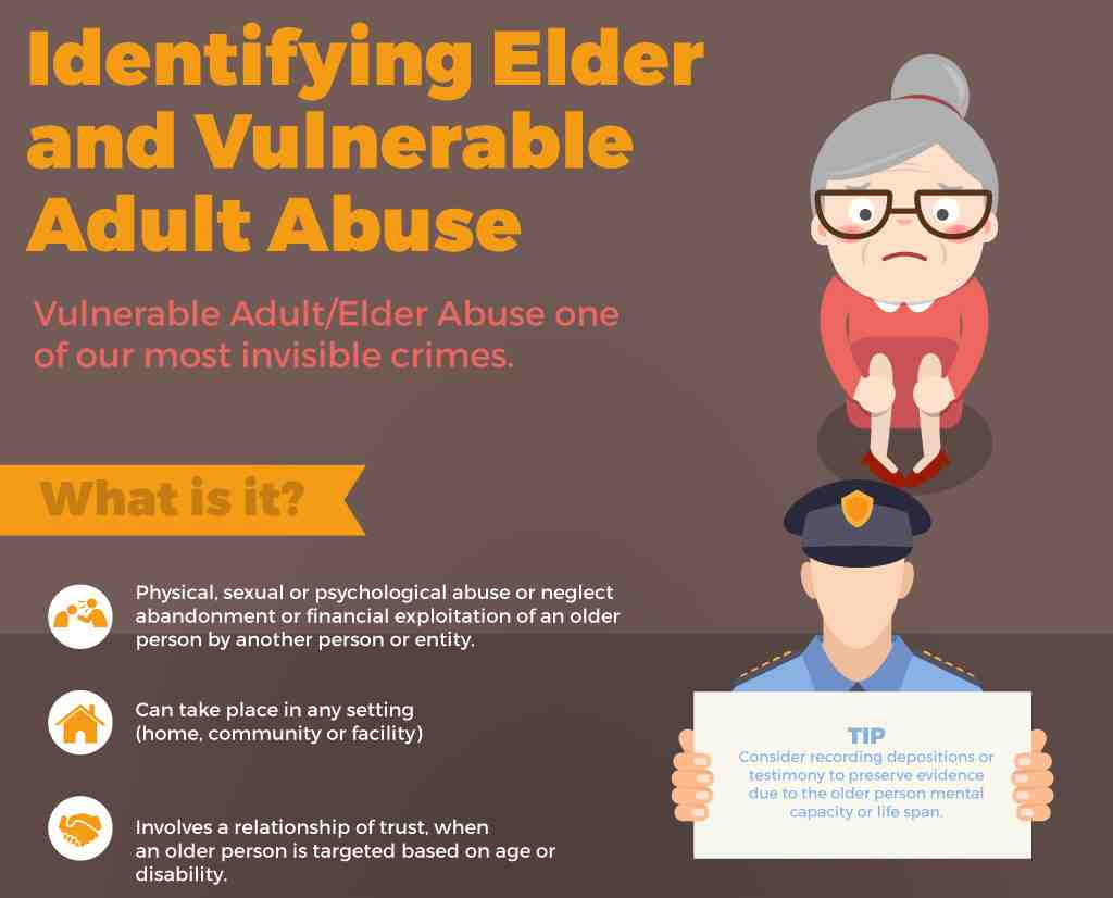 an overview of the hidden crime of elder abuse Elder abuse, neglect, and exploitation state statutes1 this is a supplement to identifying and responding to elder abuse: the vital role of community corrections professionals, a training program presented by the american probation and parole association under a grant from the office for victims of crime, office of justice programs, us.