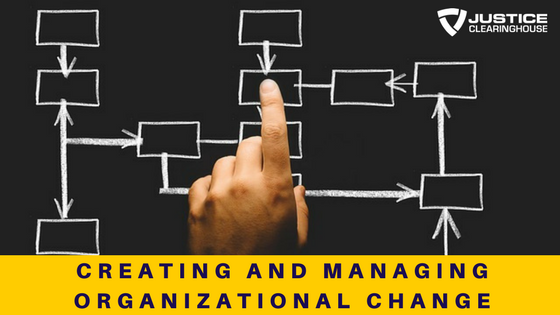 Creating and Managing Organizational Change