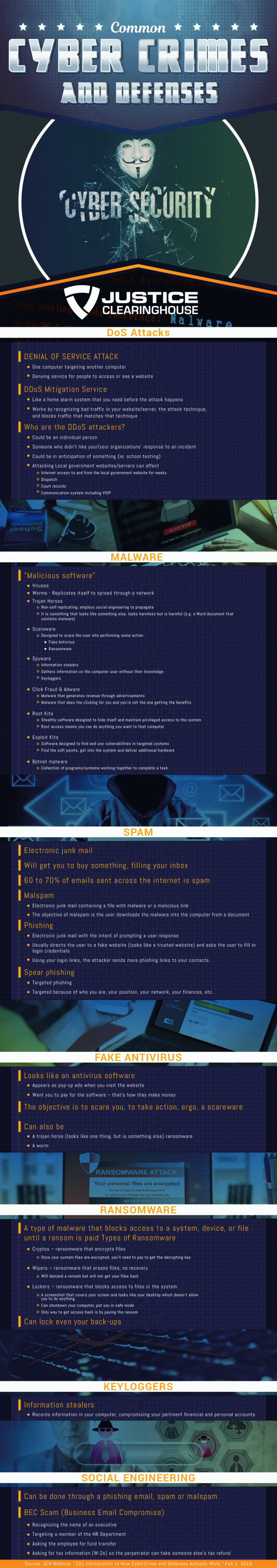 cyber security -Cybercrime and Cyber Defenses infographic