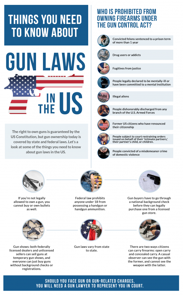 Infographic Not All Americans Can Purchase Guns Justice